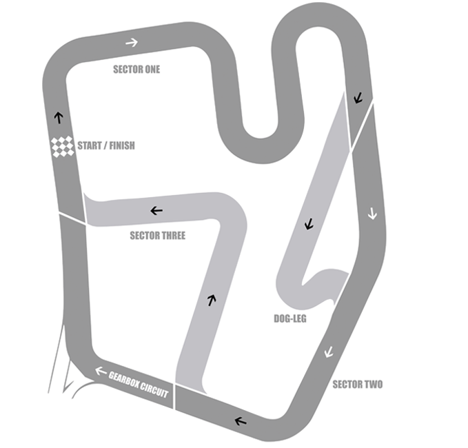 Rissington Kart Track